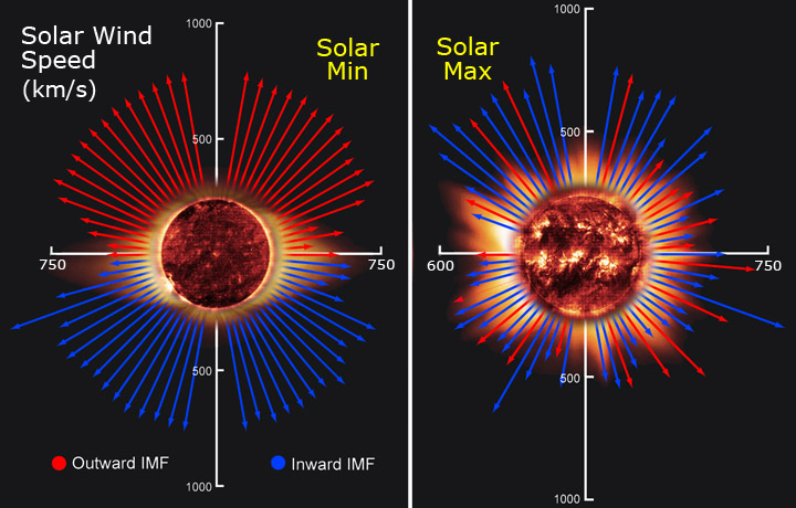 widows to the universe image sun images rh windowstotheuniverse org Solar Flares solar wind system diagram